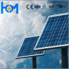 Arc Solar Coated Toughened/ Tempered Photovoltaic Glass