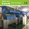 PC Series Plastic Crusher/Granulator/Grinder machine