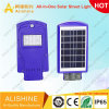All in One Integrated Lighting 20W LED Solar Street Light (SSL-R20)
