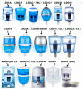 Easy and Portable Plastic Drinking Water Bottle Purifier