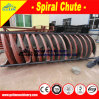 Spiral Concentrator Plant in Indonesia, Spiral Chute in Indonesia for Heavy Mineral Sand, Spiral Separator in Indonesia for Zircon Ore Separation