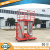 Ce Approved Gtwy8-200 Aluminum Aerial Work Platform (double masts)