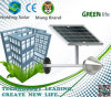 Green Design Solar Energy Saving Lamp with Intelligent Light Control