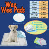 Super Absorbent Disposable Pet Puppy Training Pads for Dogs of All Ages