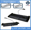 DMX512 Standard Stage Equipment 192 Console/Controller