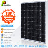 285W Highest Efficiency Mono Photovoltaic PV Solar Panels