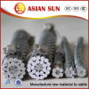 High Strength Aluminum Conductor ACSR for Overhead Power Transmission Lines