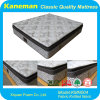 Compressed 7-Zone Pocket Spring Mattress (KMN004)