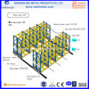 Electrical Mobile Racking for Sales (EBIL-YDHJ)