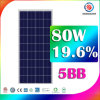 Hard Winaico Us Standard Cdte Photovoltaic 80W Solar Module in Nigeria for Solarhome Power System