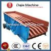 ISO Standard Circal Vibrating Screen