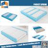 Hot Sale High Technology Independent Pocket Spring Unit/ Mattress Coil Spring, Meline Furniture