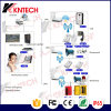Kntech Prison Jail Call System Solution Diagram Project WiFi Telecom IP PBX