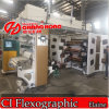Printing Machines Manufacturers (CI Type)