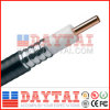 RF Cable Series 7/8′′ Aluminum Feeder Cable