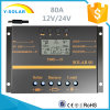 80A 12V/24V USB-5V/0.5A Solar Battery Charge/Discharge Controller S80