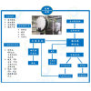 New Model Waste Plastic Recycling Machine with Ce and ISO