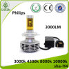 12V 3000lm Auto LED Car Headlight H4