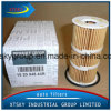 Auto Oil Filter 152094543r for Renault