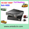 Full HD 1080P 4/8 Channel in Truck DVR Recorder with GPS Tracking 3G 4G WiFi