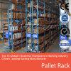Estantería de acero industrial del metal del estante del almacenaje resistente del almacén (IRA)