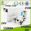 H4 25W 2800lm Selbstscheinwerfer des auto-LED