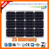 45W 156*156mono-Crystalline Solar Module