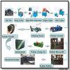 Il pneumatico residuo Semi-Automatico ricicla la riga