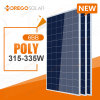 Morego PVの太陽電池パネル/ドイツの技術のモジュール320W 325W