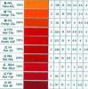صبغ: أحمر مباشرة (224) لأنّ ورقة ونسيج
