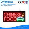Muestra china impermeable del alimento LED del rectángulo de Hidly