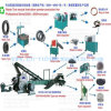 Gummipuder-Produktionszweig, überschüssiger Reifen, der Maschine aufbereitet