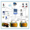 Automatische Tank die van Atgs van de Sensor van het Niveau van het benzinestation de Vloeibare de Monitor Sysem meten van de Tank van de Opslag van de Post van de Brandstof