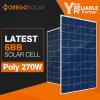 PV van Moregosolar PolyZonnepaneel 250W 270 Watts met 6bb Cellen