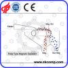 Separador magnético do equipamento quente do concentrador da venda com boa qualidade/preço