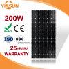 panneau solaire de l'énergie 200W renouvelable de module photovoltaïque flexible mono de pouvoir