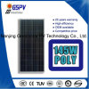 Poli PV modulo solare solare del comitato 145W
