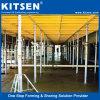 安全およびEfficientyによってテストされるコンクリート形式の平板の型枠