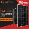 Серия Mg Moregosolar цена Южная Африка панели солнечных батарей ранга Mono 340W 335W 300W