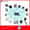 지능적인 가정 시스템을%s Tyt 무선 지능적인 가정 Domotica 시스템