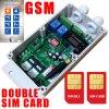 Controlador GSM de doble tarjeta SIM para puertas de garaje