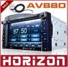 AV880車のビデオナビゲーション・システムAm/FMのDVDのビデオ、互換性がある、MP4 USB多用性があるGPS互換性があるのSD高い発電45wx4の車のDVDプレイヤー