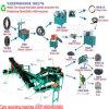 Tecnologia de granulado de borracha tornando Máquinas, equipamento de Reciclagem de Pneus de resíduos