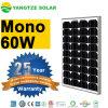 Панель солнечных батарей цены 50wp 55W 60W горячего сбывания самая лучшая Mono
