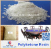 Chine fournisseur Ketone Aldehyde Resin