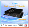 HD Sdi a Ethernet, codificador del H. 264 IPTV con la entrada Col7101s del Sdi