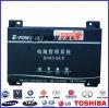 Sistema de gestión inteligente de la batería (BMS) para los vehículos eléctricos