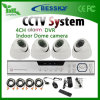 2015 4CH Monitoring System met Alarm Output (-9004H4IB)