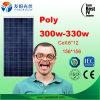 Hot 100W150W 200W 250W 300W Mono Poly Solar Panel em estoque