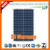 poly panneau solaire de 18V 25W